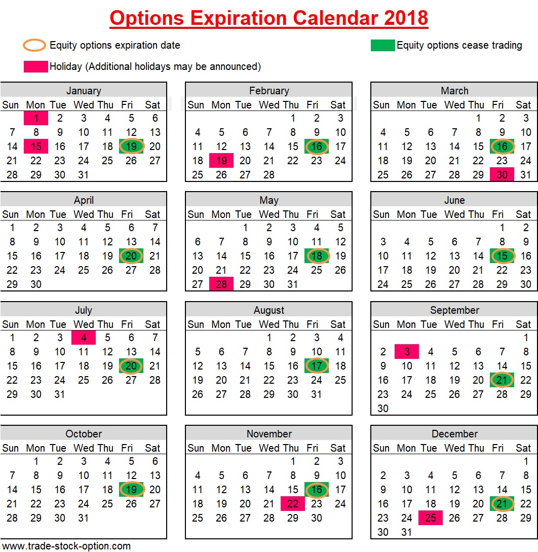 Stock options calendar